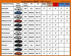 Bmw Mini Colour Chart Bmw 2 Series And M235i Colors Availability Chart European