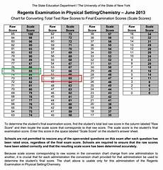 June 2011 Living Environment Regents Conversion Chart The Exam Chemistry