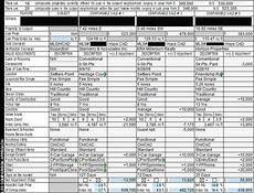 Cma Adjustments Chart Adjustment Adjustment Grid