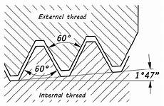 Bsp And Npt Thread Chart What Is Npt