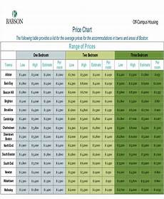 5 Price Chart Templates Free Sample Example Format