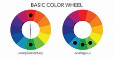 Color Wheel For Fashion Designers Colorblocking Your Jewelry Jewelry Wise