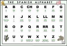Alphabet In Spanish The Full Spanish Alphabet By Mora0711 On Deviantart