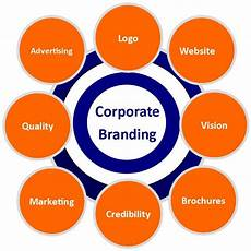 Company Branding Amir Zakaria Consulting Group Corporate Branding