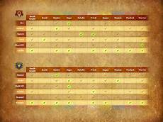 Wow Races And Classes Chart Cataclysm No Worgen Shaman Mmo Game Eu