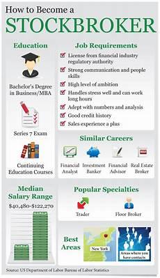 Stock Broker Salary How To Become A Stockbroker Infographics Jobs Stock