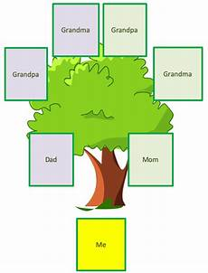 Small Family Tree Template Family Tree Template 187 Exceltemplate Net