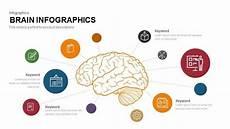 Brain Ppt Templates Brain Powerpoint Template And Keynote Slide Slidebazaar