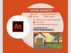 2D Animation Software: 3 Ways to Pick the Best for You