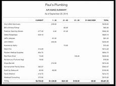 Example Of Accounts Receivable How To Run An Accounts Receivable Aging Report In