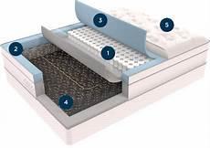 our mattresses saatva mattress mattress air