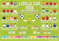Fifa World Cup Russia Wall Chart Pixel World Cup 2018 Wall Chart Soccer