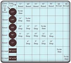 Table Linen Length Chart Tablecloth Sizing Chart Info Graphics Pinterest