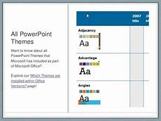 Concourse Theme Powerpoint Capital Theme In Powerpoint