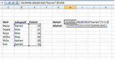 Summa My Chart Ketjuta Excel Note In Other Words To Calculate The Cagr