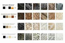Granite Color Chart Giani Granite Countertop Paint Color Guide Showing What