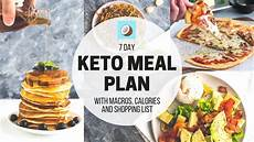 ketogenic diet meal plan 7 day meal plan for keto