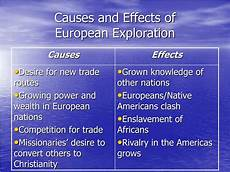 Reasons For European Exploration Ppt Age Of Exploration 1400 1625 Powerpoint Presentation