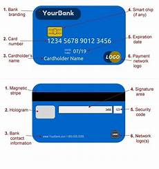My Creditcard Number Which Is The Card Number In Debit Cards Quora