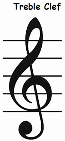 Treble Sign The Treble Clef Staff Notes How To Draw
