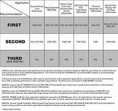 John Deere Oil Filter Conversion Chart John Deere Oil Filter Cross Reference Chart John Deere