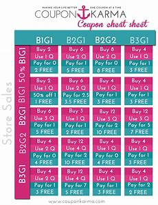 Bogo Chart For Couponing Find Out What Happens When You Use B1g1 Free Coupons On