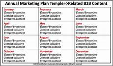 Annual Marketing Plan Template How To Make Your B2b Content Stand Out From The Crowd