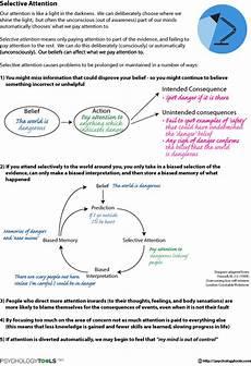 Selective Attention Cbt Worksheet Psychology Tools