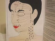 Facial Techniques Chart 30 Best Images About Cupping On Pinterest Acupuncture