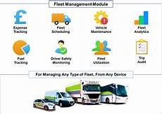 Vehicle Fleet Management Gps Fleet Management Software For Easy Vehicle Management