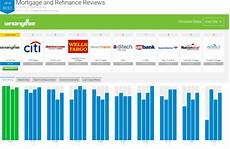 ditech mortgage customer service ditech review what you should know about ditech mortgage
