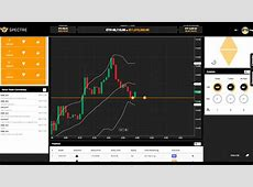 How To Trade Forex Without Broker Start Forex trading