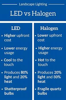 Cost Of Led Lighting Led Vs Halogen Landscape Lighting Which Is Best For My