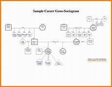 Genogram Template Maker 10 Genogram Maker Sampletemplatess Sampletemplatess
