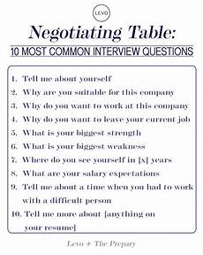 Sample Interviews Questions And Answers Negotiating Table Answer The 10 Most Common Interview