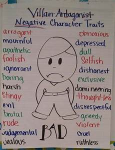 A List Of Characteristics Bad Character Traits Of A Villain Antagonist Bad