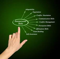 What Is The Definition Of Interpersonal Skills 5 Ways To Improve Your Interpersonal Skills Brady Flavin