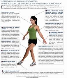 Arm Diagnosis Chart Thc Bone And Joint Symptoms Chart