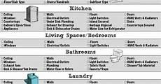 Inspectors Checklist Rhody Life Home Inspection Checklist