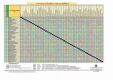 Drug Compatibility Chart 2016 Iv Drug Compatibility Chart Knowledge Ramathibodi