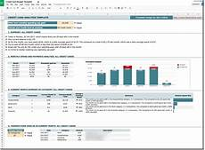 Budget Reporting Templates 10 Techniques To Use When Building Budget Templates In
