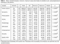 Fibroid Sizes Chart Uterus Measurements Chart Unouda