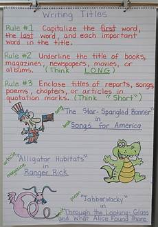 Punctuation Of Titles Writing Titles Of Works Book Units Teacher