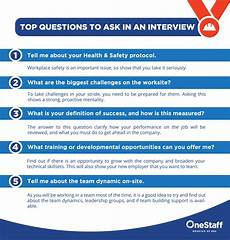 Questions To Ask In An Interviewee Five Smart Questions You Should Ask During A Job Interview