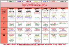 Insanity Food Plan Healthy Fit And Focused Insanity Max 30 Week 1 Women