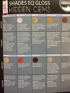 Redken Hair Toner Color Chart Redken Shades Eq Hidden Gems Color Techniques