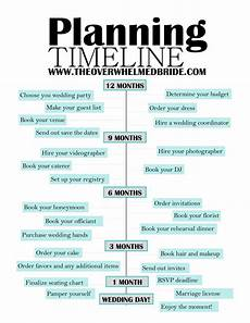 Wedding Plan Timeline Checklist Wedding Blog Planning Resources The Overwhelmed Bride