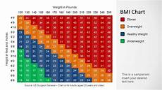 Printable Bmi Chart Bmi Chart Template For Powerpoint Slidemodel