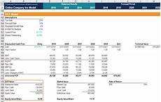 Financial Modeling Excel Complete Financial Modeling Guide Step By Step Best