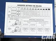 Mig Welder Settings Chart Life Changing Tools Mig Welder Rod Network